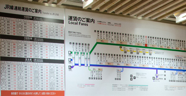 Confirm what ticket you need to get there on the route map and the fare on the board above the       ticket machines.